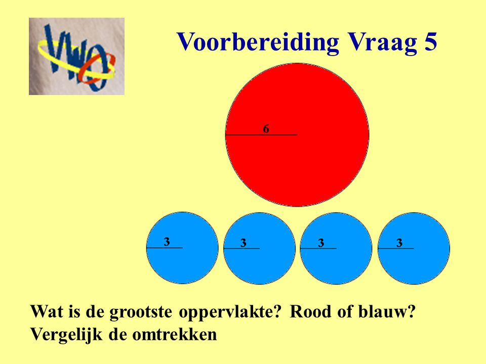 Vraag 5 JWO tweede ronde 2003 – probleem 10 Voor de gearceerde oppervlakten met de volgende benaming: In de figuur zie je vier gelijke kleine cirkels en één grote cirkel waarvan de straal het dubbel is van de straal van een kleine cirkel.