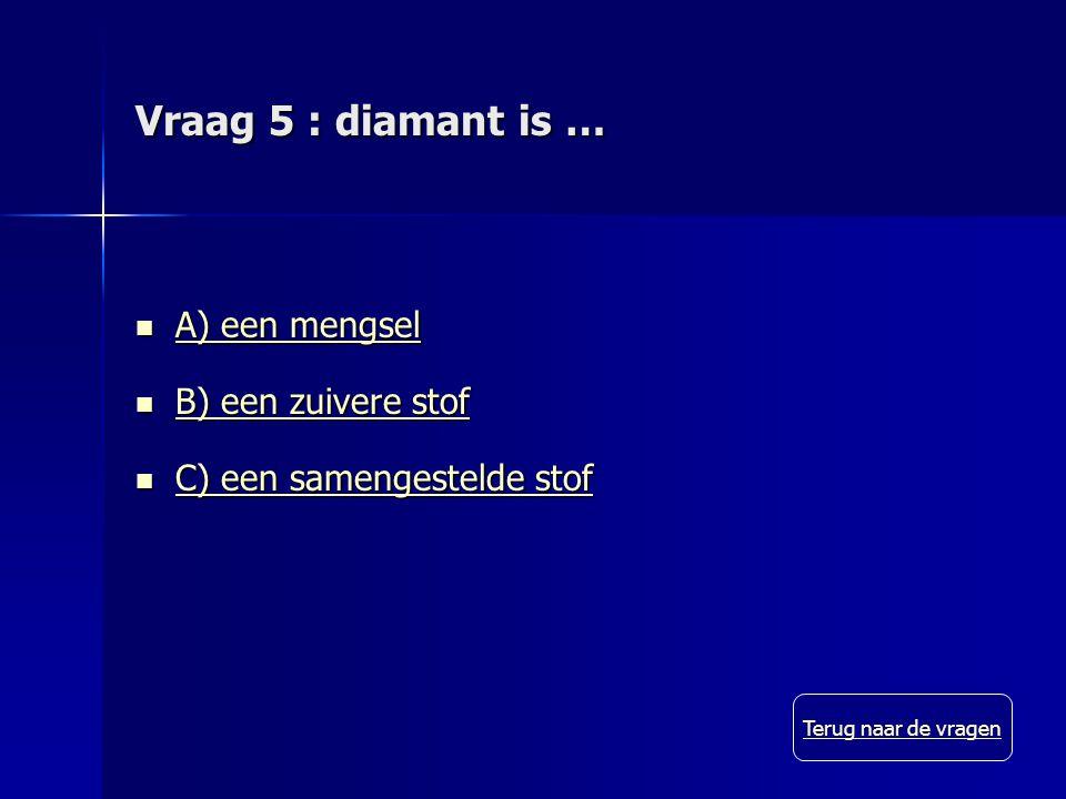 Vraag 5 : diamant is … A) een mengsel A) een mengsel A) een mengsel A) een mengsel B) een zuivere stof B) een zuivere stof B) een zuivere stof B) een zuivere stof C) een samengestelde stof C) een samengestelde stof C) een samengestelde stof C) een samengestelde stof Terug naar de vragen