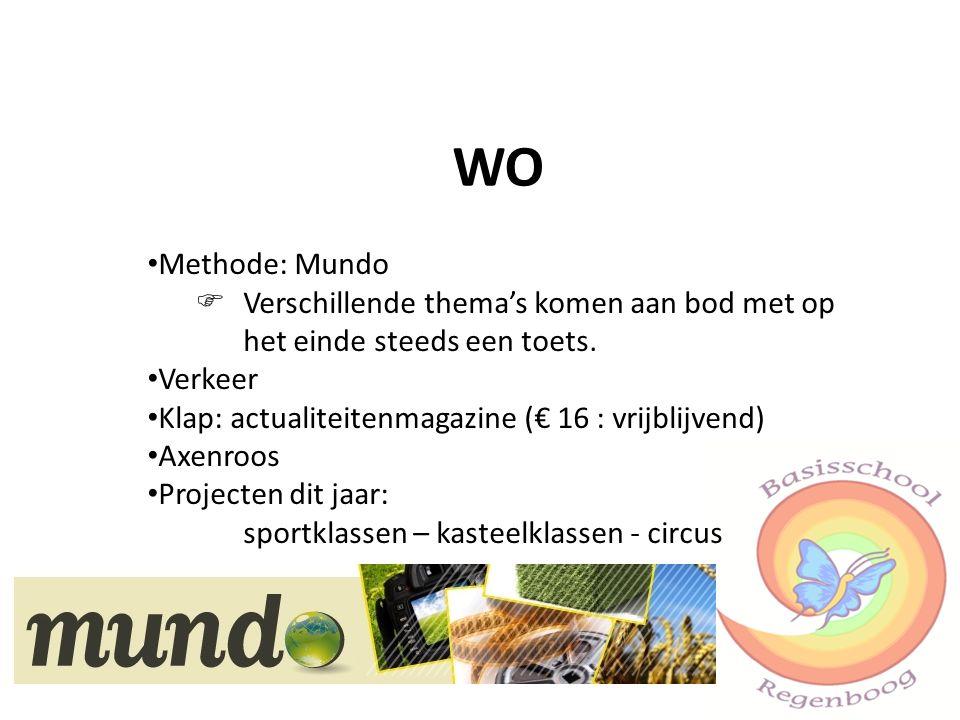 WO Methode: Mundo  Verschillende thema's komen aan bod met op het einde steeds een toets. Verkeer Klap: actualiteitenmagazine (€ 16 : vrijblijvend) A