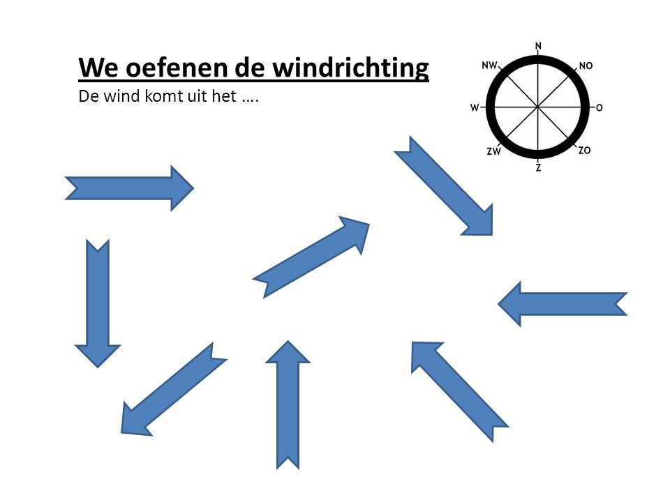 We oefenen de windrichting De wind komt uit het ….