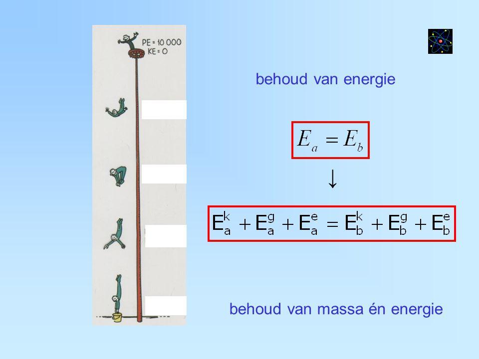 ↓ behoud van massa én energie behoud van energie