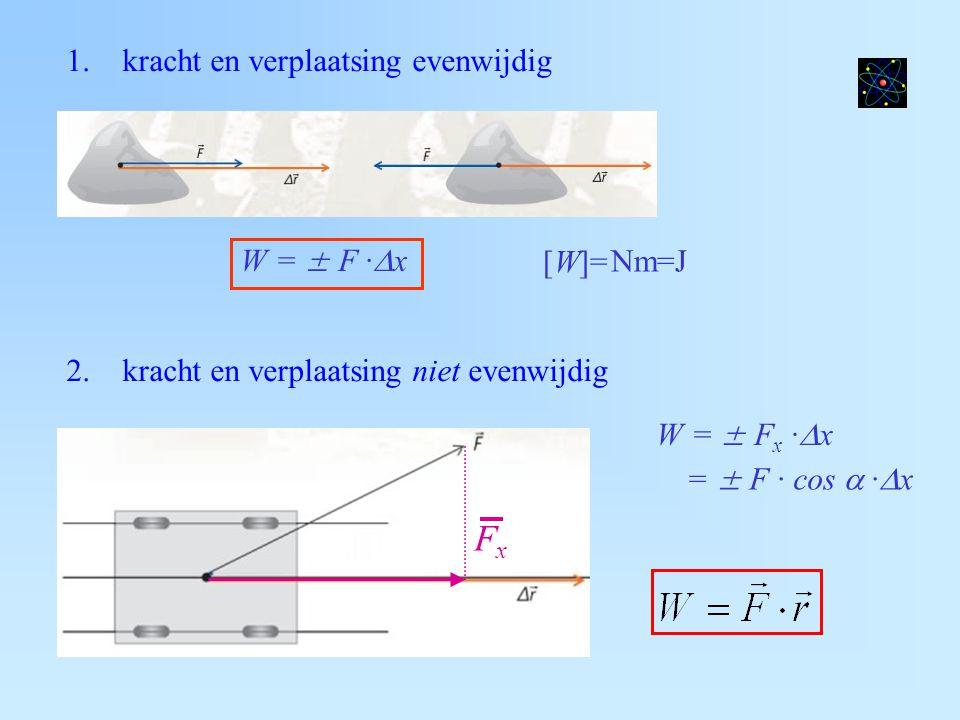 1. kracht en verplaatsing evenwijdig W = ± F ∙  x Nm=J [W]= 2. kracht en verplaatsing niet evenwijdig FxFx W = ± F x ∙  x = ± F ∙ cos  ∙  x