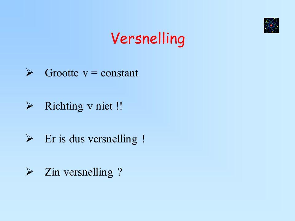 Versnelling  Grootte v = constant  Richting v niet !!  Er is dus versnelling !  Zin versnelling ?