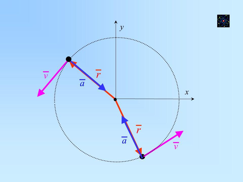 r r v v a a x y