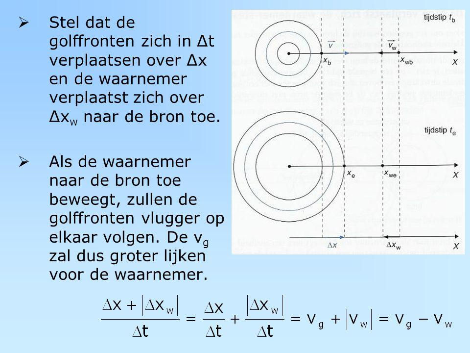  Stel dat de golffronten zich in Δt verplaatsen over Δx en de waarnemer verplaatst zich over Δx w naar de bron toe.  Als de waarnemer naar de bron t
