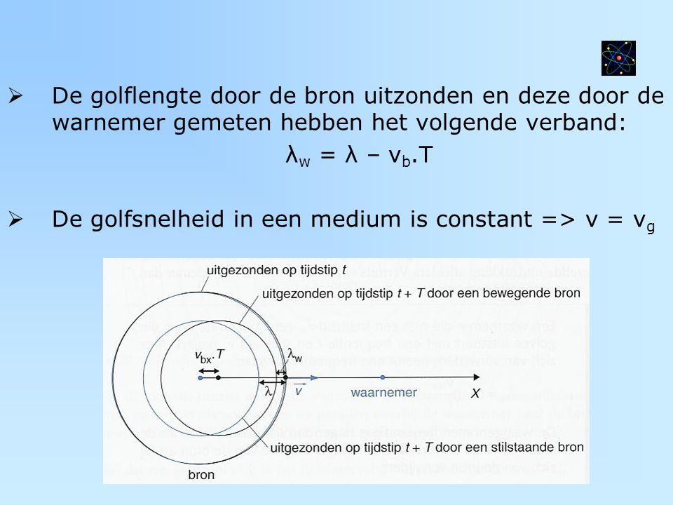  De golflengte door de bron uitzonden en deze door de warnemer gemeten hebben het volgende verband: λ w = λ – v b.T  De golfsnelheid in een medium i