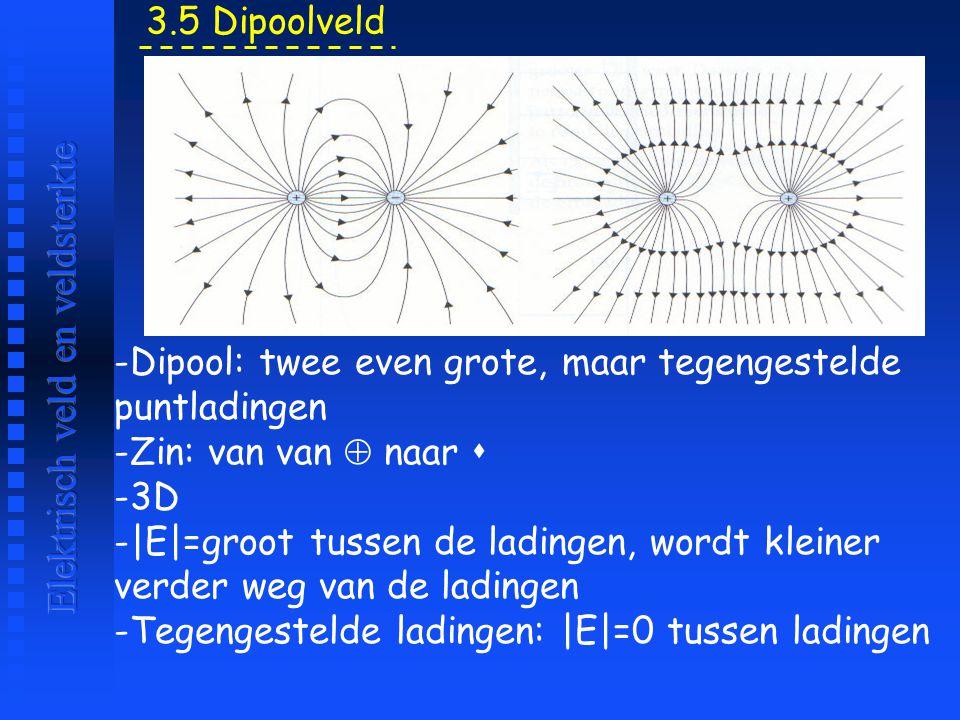 3.5 Dipoolveld -Dipool: twee even grote, maar tegengestelde puntladingen -Zin: van van  naar  -3D -|E|=groot tussen de ladingen, wordt kleiner verde