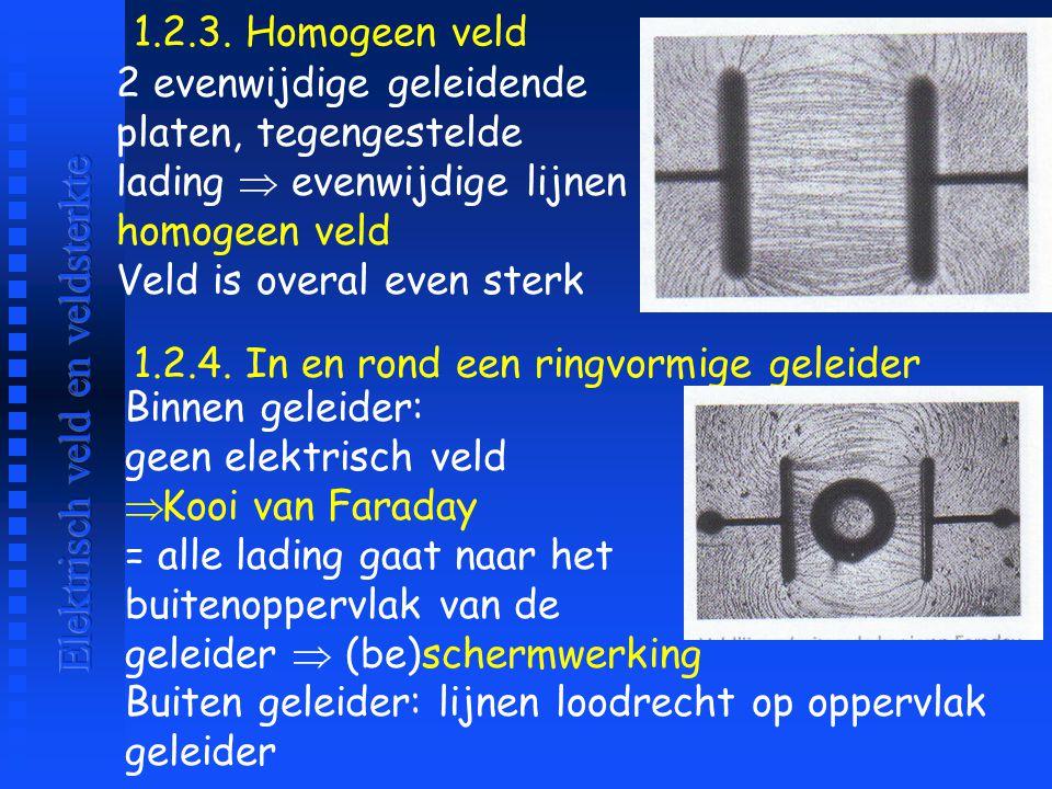 1.2.3. Homogeen veld 2 evenwijdige geleidende platen, tegengestelde lading  evenwijdige lijnen homogeen veld Veld is overal even sterk 1.2.4. In en r
