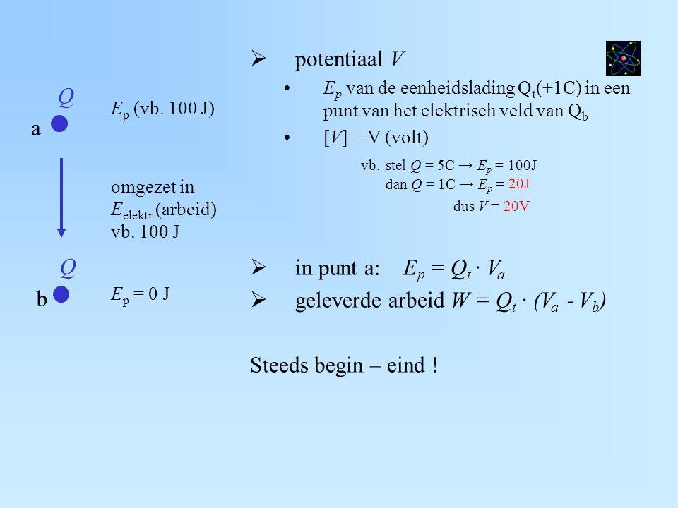  potentiaal V E p van de eenheidslading Q t (+1C) in een punt van het elektrisch veld van Q b [V] = V (volt) vb.stel Q = 5C → E p = 100J dan Q = 1C →