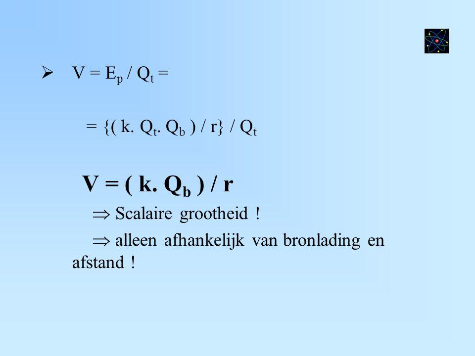  V = E p / Q t = = {( k. Q t. Q b ) / r} / Q t V = ( k. Q b ) / r  Scalaire grootheid !  alleen afhankelijk van bronlading en afstand !