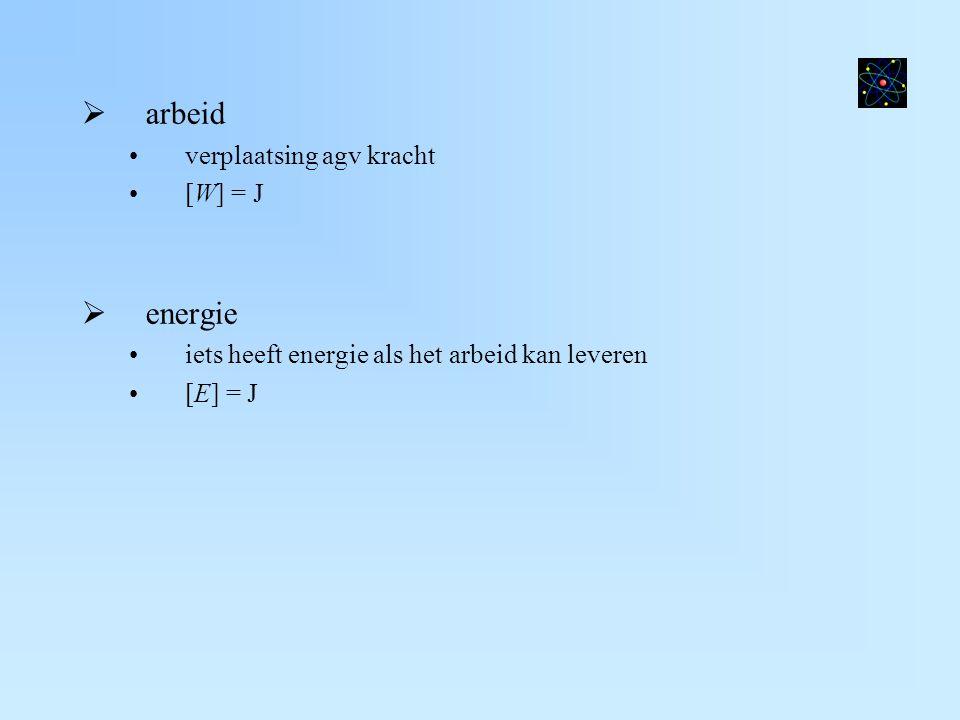  arbeid verplaatsing agv kracht [W] = J  energie iets heeft energie als het arbeid kan leveren [E] = J