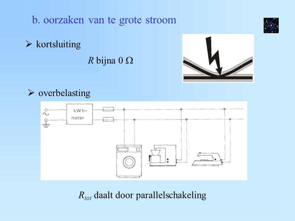 b. oorzaken van te grote stroom  kortsluiting  overbelasting R bijna 0  R tot daalt door parallelschakeling