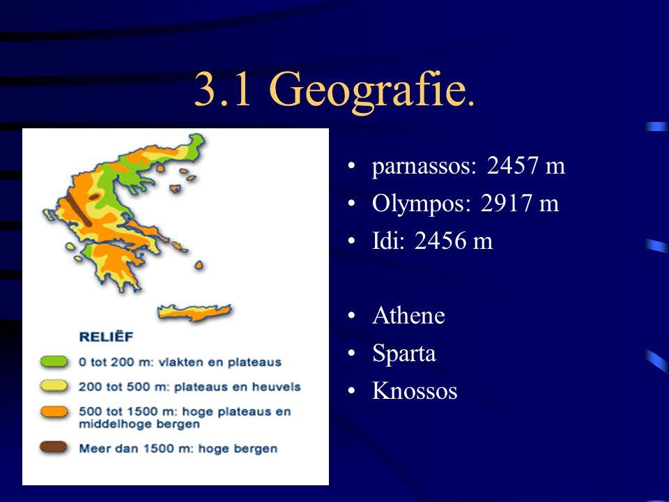 3.2 Klimaat.Middellands zeeklimaat Zomer: ca. 30°C Winter: ca.