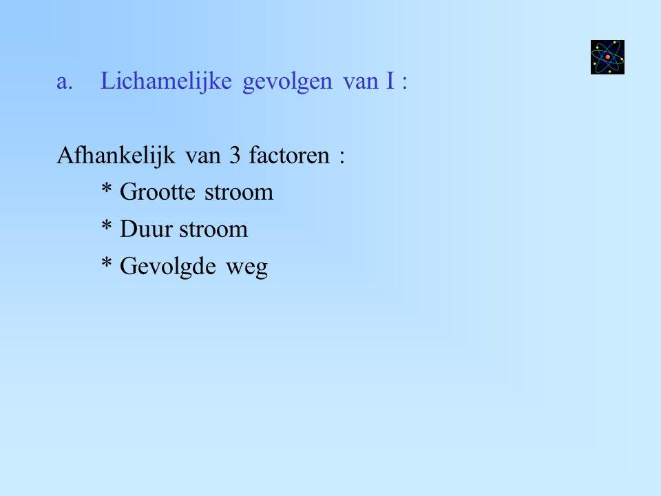 a.Lichamelijke gevolgen van I : Afhankelijk van 3 factoren : * Grootte stroom * Duur stroom * Gevolgde weg