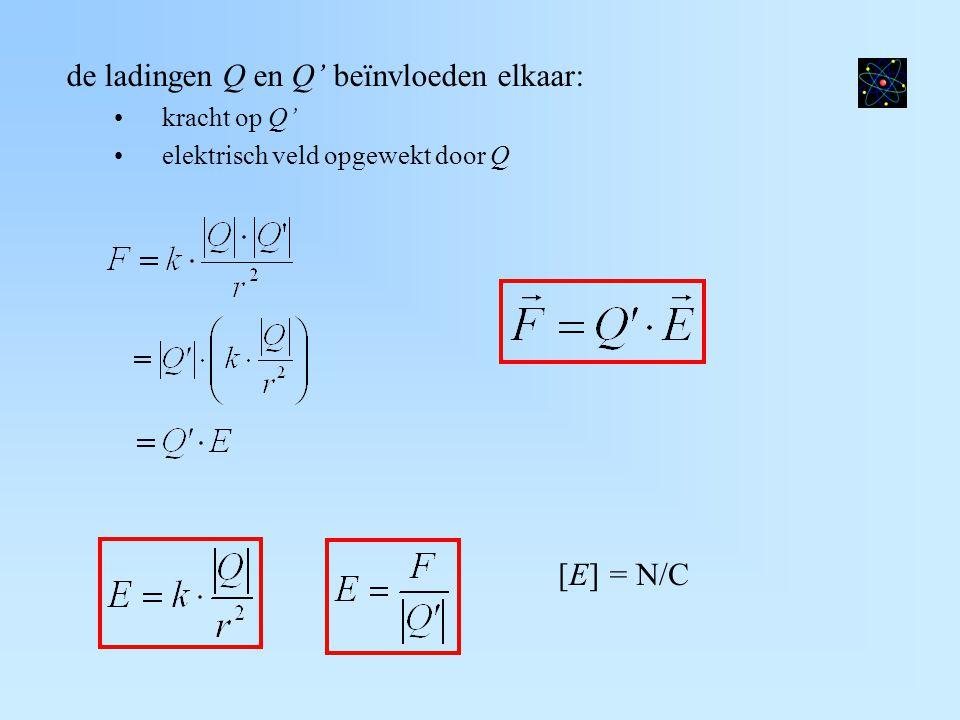de ladingen Q en Q' beïnvloeden elkaar: kracht op Q' elektrisch veld opgewekt door Q [E] = N/C