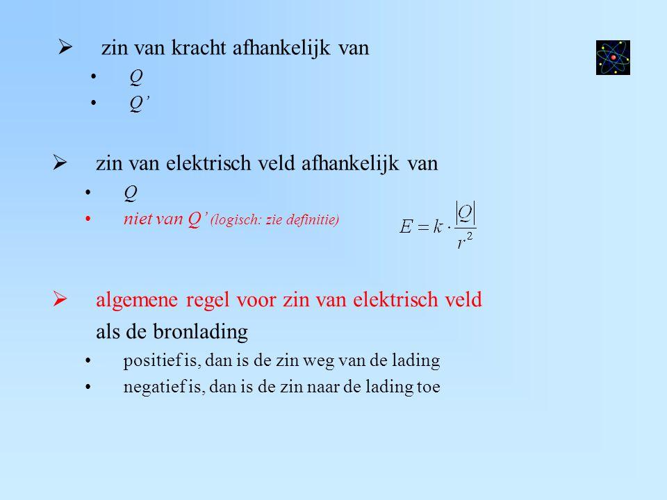  zin van kracht afhankelijk van Q Q'  zin van elektrisch veld afhankelijk van Q niet van Q' (logisch: zie definitie)  algemene regel voor zin van elektrisch veld als de bronlading positief is, dan is de zin weg van de lading negatief is, dan is de zin naar de lading toe