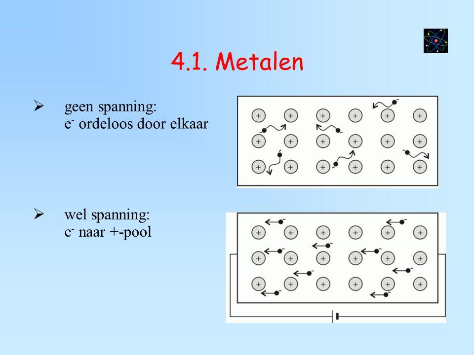 4.1. Metalen  geen spanning: e - ordeloos door elkaar  wel spanning: e - naar +-pool
