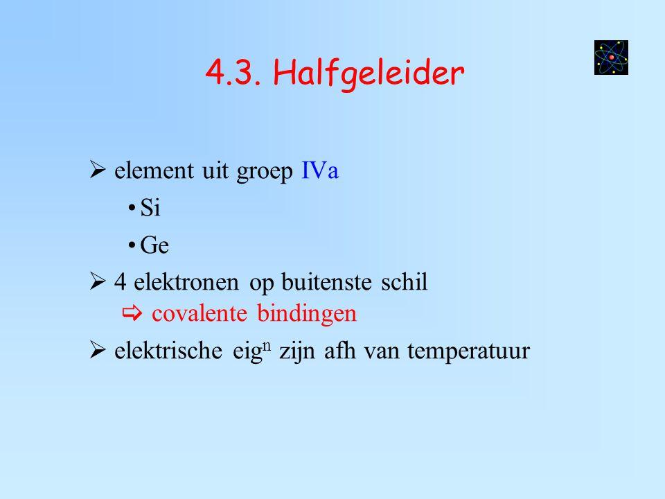 4.3. Halfgeleider  element uit groep IVa Si Ge  4 elektronen op buitenste schil  covalente bindingen  elektrische eig n zijn afh van temperatuur