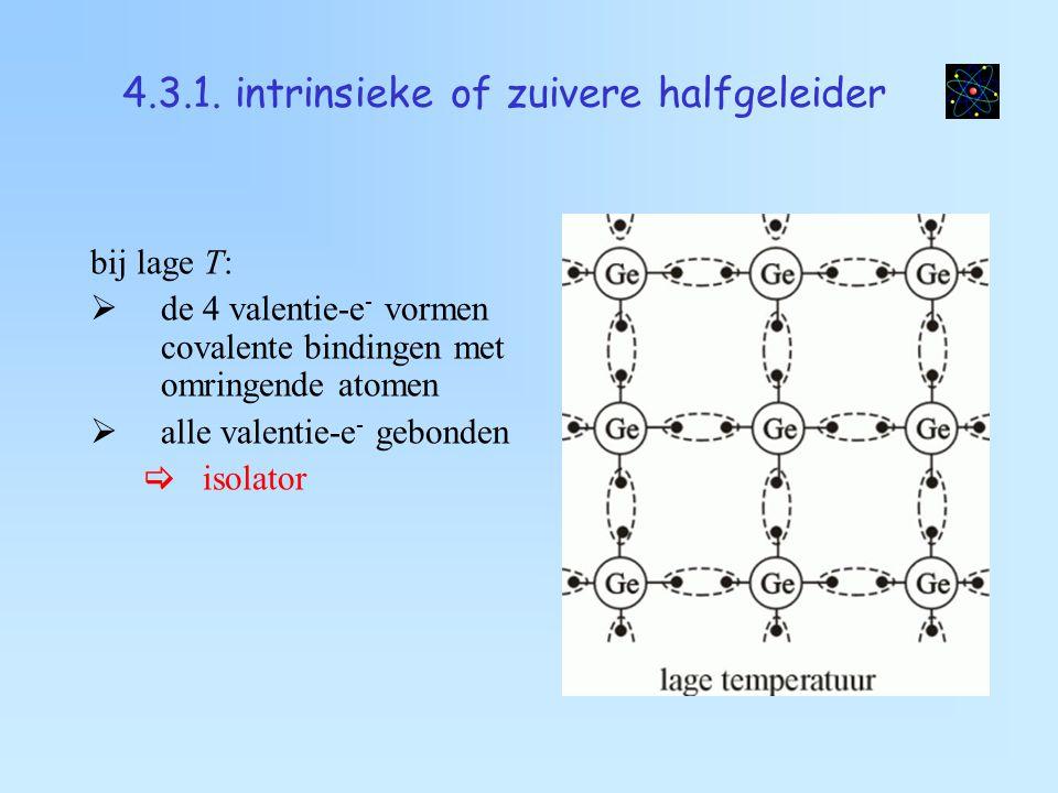 bij hoge T:  voldoende thermische energie  excitatie van valentie-e - ° vrij e - ° positief gat of holte (ook vrij!)  evenveel vrije e - als gaten  geleider  naburig e- maakt zich los  holte wordt opgevuld door dit elektron (recombinatie)