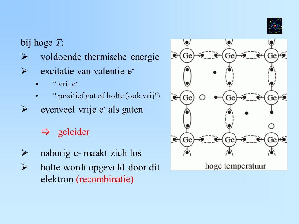  bij aanleg spanning: geöriënteerde beweging van gaten en e -  intrinsieke halfgeleiding door e - en holten!