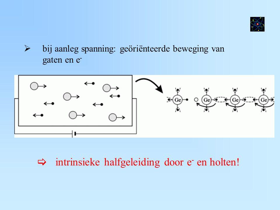  toepassing: LDR (licht-afhankelijke weerstand) thermische energie (licht) om elektronen te exciteren is als licht ↑ → R ↓ → I ↑