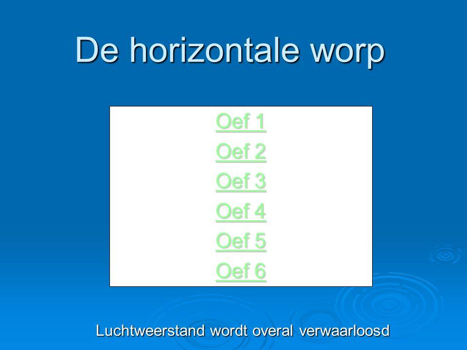 De horizontale worp Luchtweerstand wordt overal verwaarloosd Oef 1 Oef 1 Oef 2 Oef 2 Oef 3 Oef 3 Oef 4 Oef 4 Oef 5 Oef 5 Oef 6 Oef 6