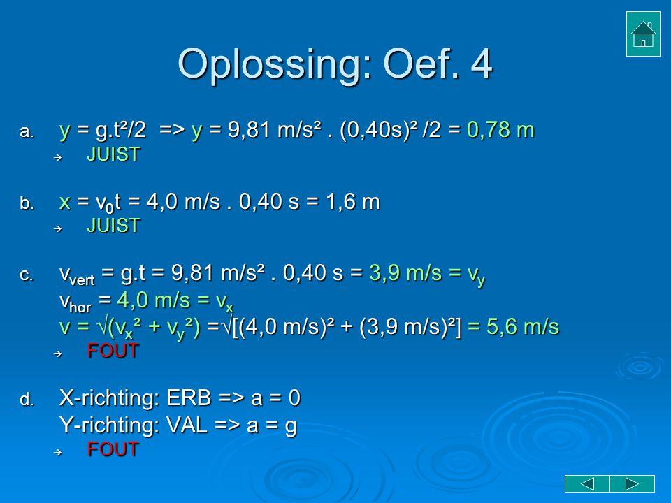 Oplossing: Oef. 4 a. y = g.t²/2 => y = 9,81 m/s². (0,40s)² /2 = 0,78 m  JUIST b. x = v 0 t = 4,0 m/s. 0,40 s = 1,6 m  JUIST c. v vert = g.t = 9,81 m