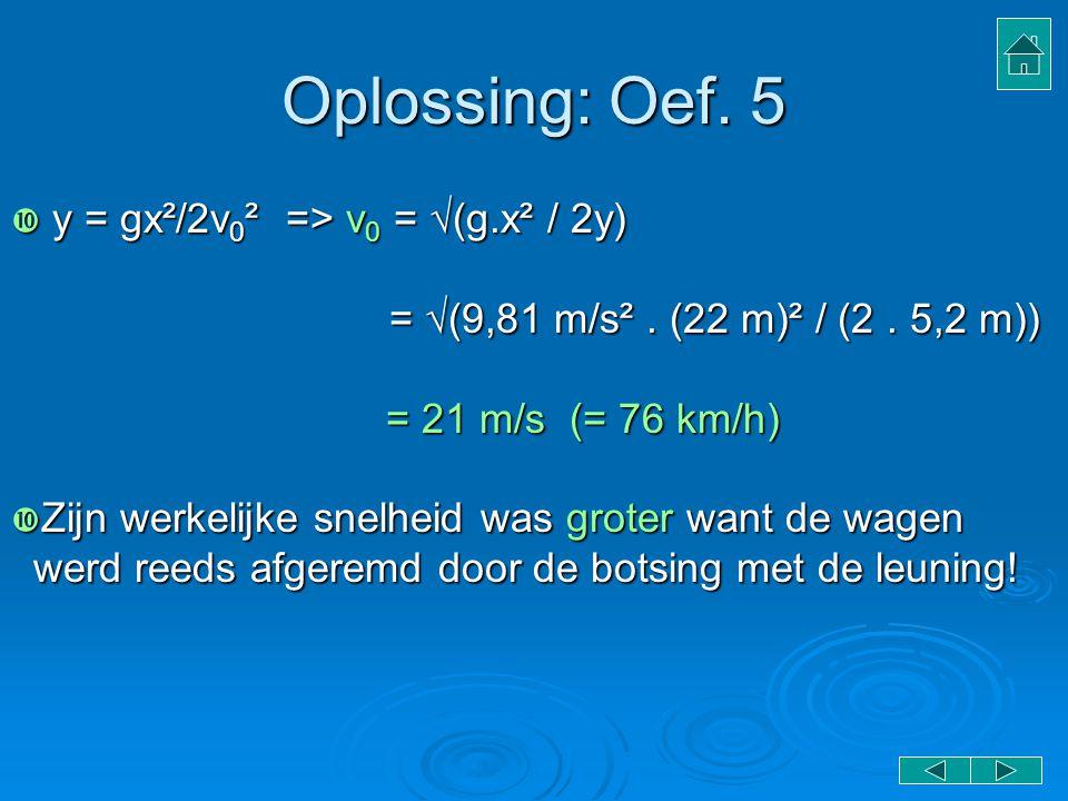 Oplossing: Oef.5  y = gx²/2v 0 ² => v 0 = √(g.x² / 2y) = √(9,81 m/s².