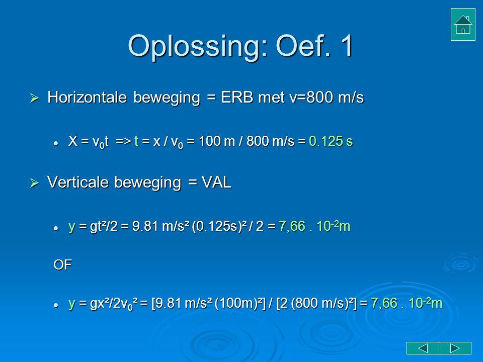 Oplossing: Oef. 1  Horizontale beweging = ERB met v=800 m/s X = v 0 t => t = x / v 0 = 100 m / 800 m/s = 0.125 s X = v 0 t => t = x / v 0 = 100 m / 8