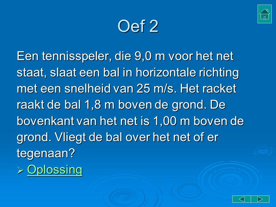 Oef 2 Een tennisspeler, die 9,0 m voor het net staat, slaat een bal in horizontale richting met een snelheid van 25 m/s.