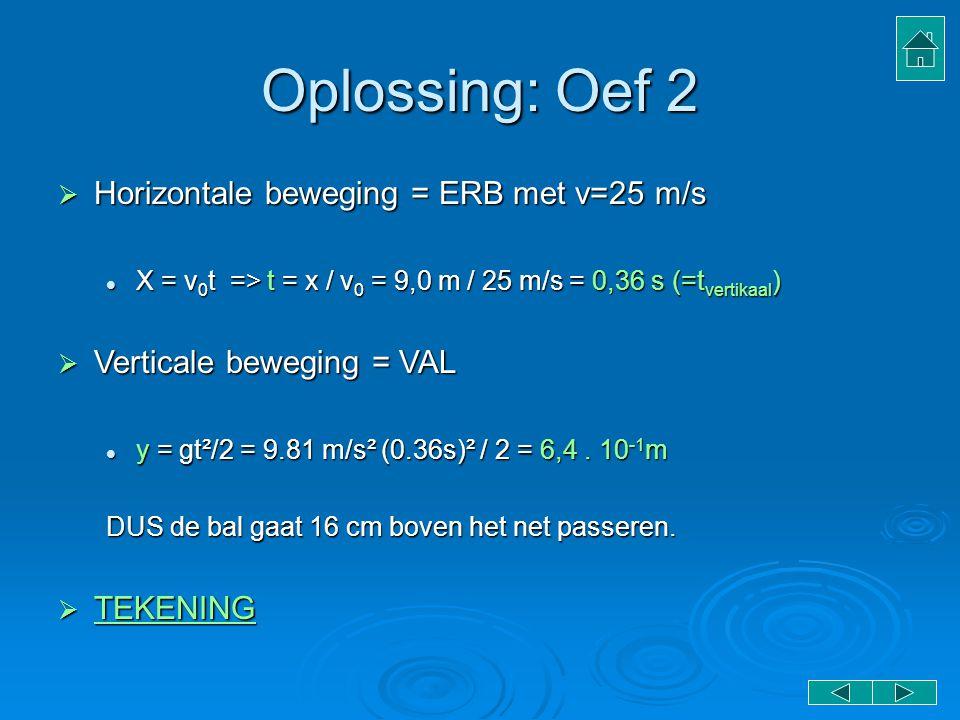 Oplossing: Oef 2  Horizontale beweging = ERB met v=25 m/s X = v 0 t => t = x / v 0 = 9,0 m / 25 m/s = 0,36 s (=t vertikaal ) X = v 0 t => t = x / v 0 = 9,0 m / 25 m/s = 0,36 s (=t vertikaal )  Verticale beweging = VAL y = gt²/2 = 9.81 m/s² (0.36s)² / 2 = 6,4.
