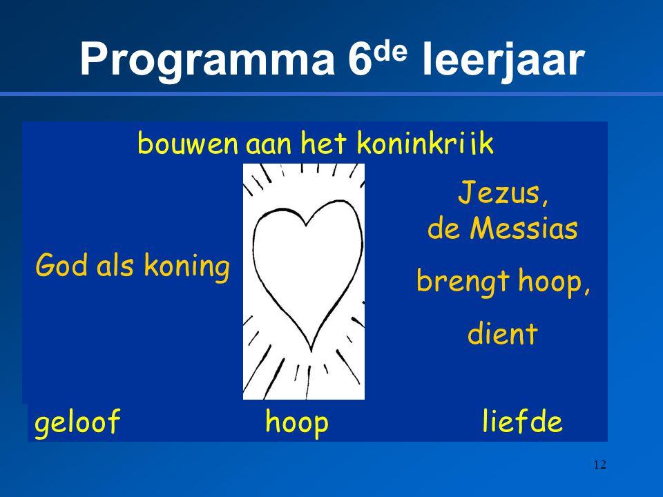 12 Programma 6 de leerjaar geloof hoop liefde bouwen aan het koninkrijk God als koning Jezus, de Messias brengt hoop, dient