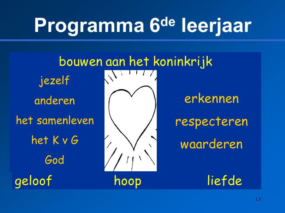 13 Programma 6 de leerjaar geloof hoop liefde bouwen aan het koninkrijk jezelf anderen het samenleven het K v G God erkennen respecteren waarderen