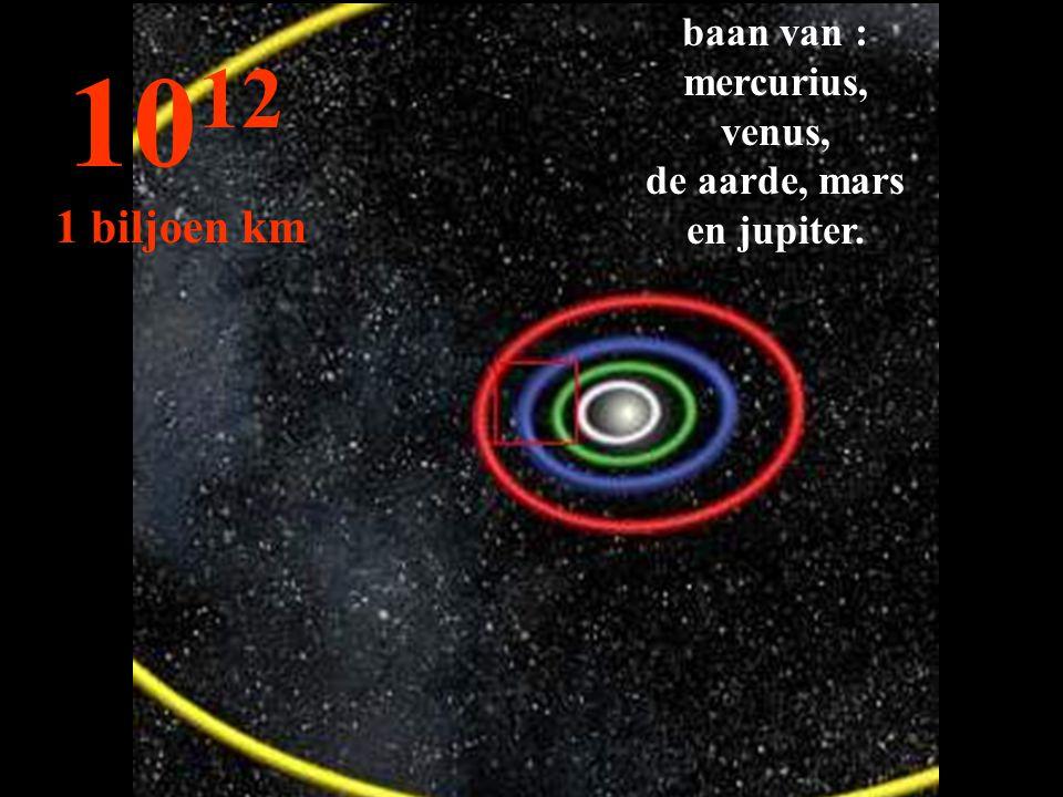 baan van : mercurius, venus, de aarde, mars en jupiter. 10 12 1 biljoen km