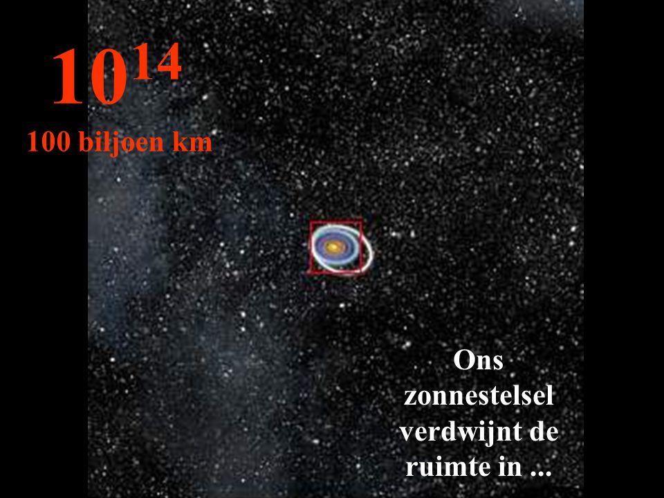 10 14 100 biljoen km Ons zonnestelsel verdwijnt de ruimte in...