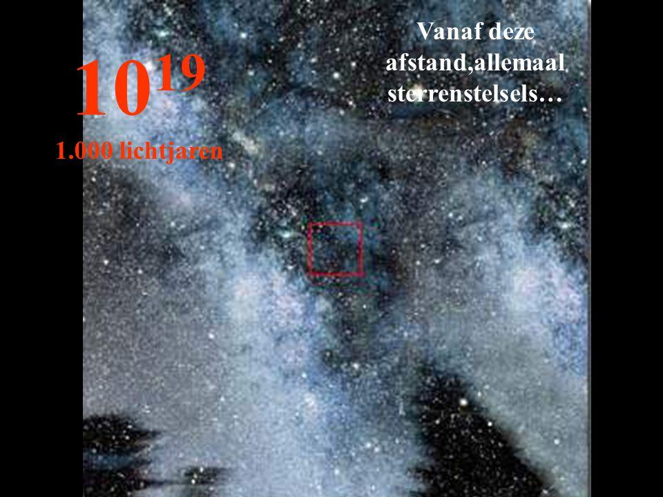 10 19 1.000 lichtjaren Vanaf deze afstand,allemaal sterrenstelsels…