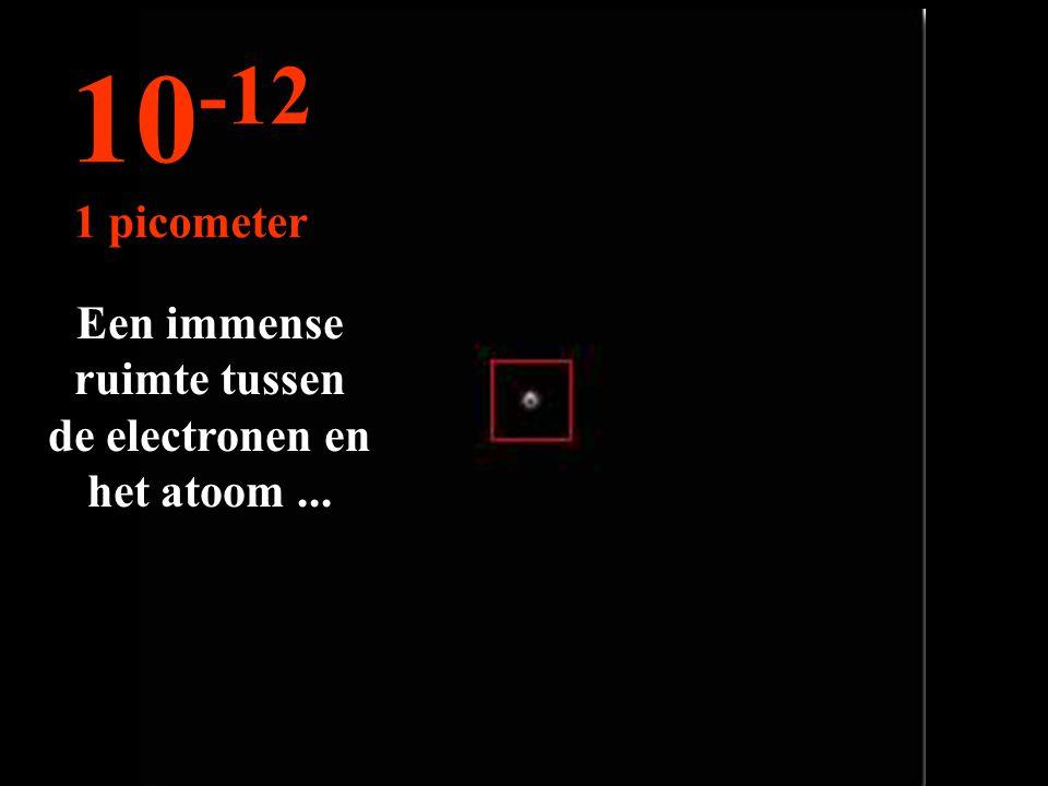Een immense ruimte tussen de electronen en het atoom... 10 -12 1 picometer