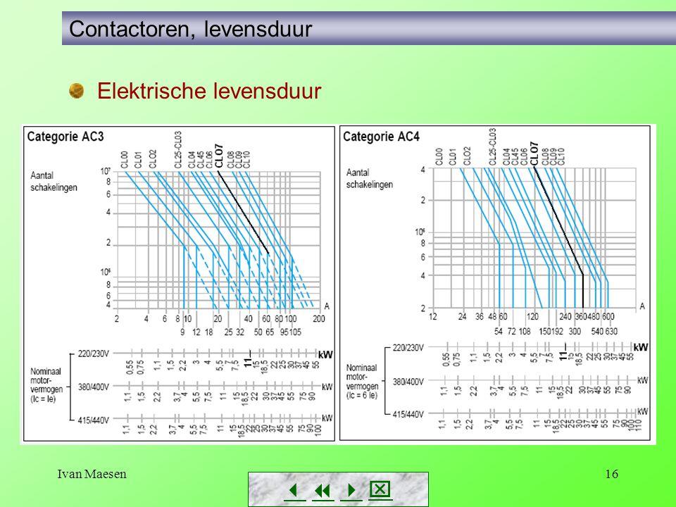 Ivan Maesen17        Contactoren, levensduur Hoe groot is de elektrische levensduur van de contactor uit serie de CLO7 bij het aansturen van een asynchrone motor van 11 kW.