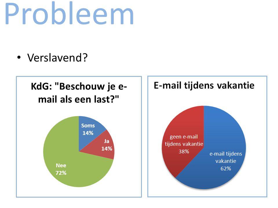 3.Minder mail Probeer ongewenste e-mail te vermijden.