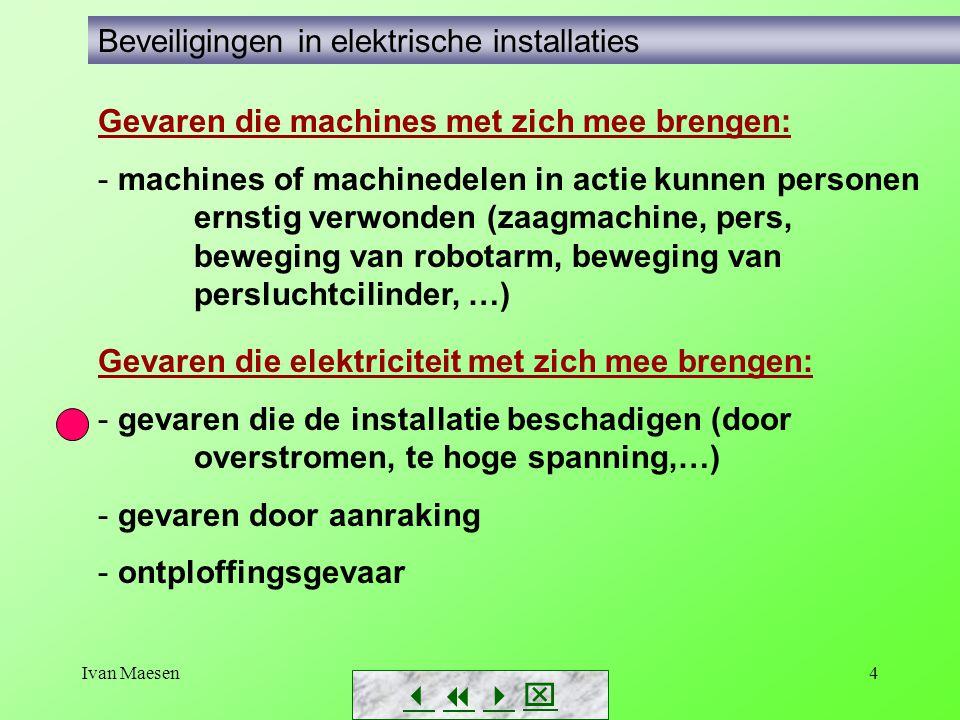 Ivan Maesen4 Gevaren die elektriciteit met zich mee brengen: - gevaren die de installatie beschadigen (door overstromen, te hoge spanning,…) - gevaren