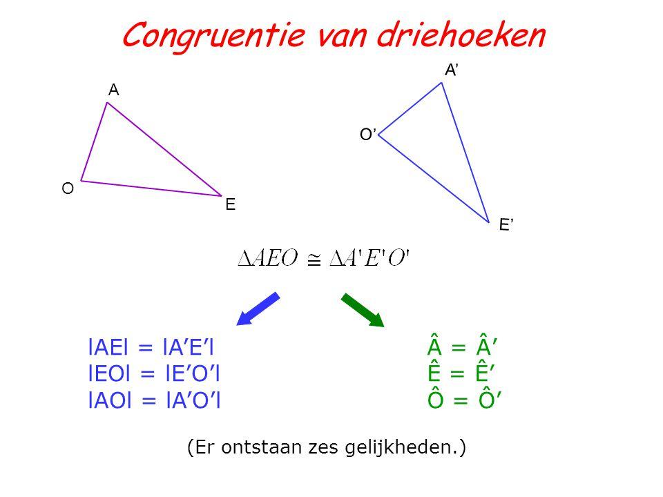 Congruentie van driehoeken A E O A' E' O' lAEl = lA'E'l lEOl = lE'O'l lAOl = lA'O'l = Â' Ê = Ê' Ô = Ô' (Er ontstaan zes gelijkheden.)