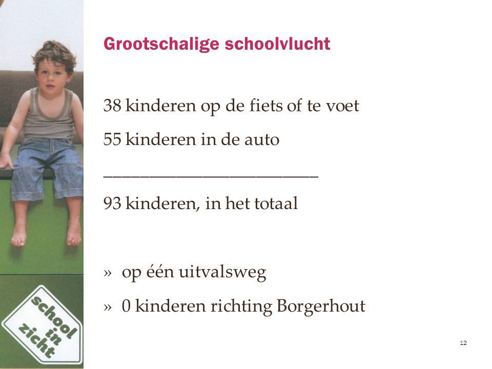 Grootschalige schoolvlucht 38 kinderen op de fiets of te voet 55 kinderen in de auto ________________________ 93 kinderen, in het totaal »op één uitva