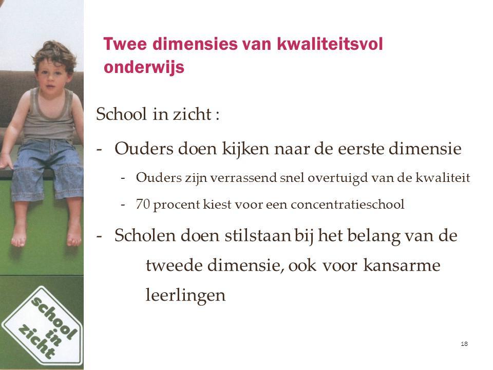 Twee dimensies van kwaliteitsvol onderwijs School in zicht : -Ouders doen kijken naar de eerste dimensie -Ouders zijn verrassend snel overtuigd van de