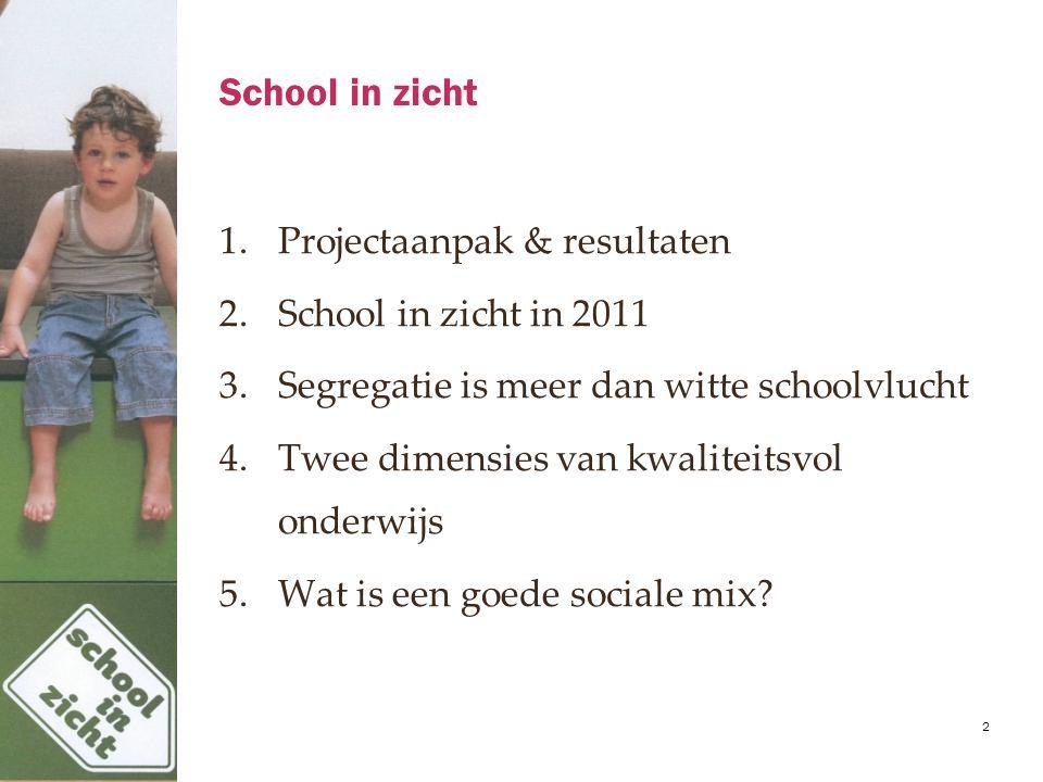 School in zicht 1.Projectaanpak & resultaten 2.School in zicht in 2011 3.Segregatie is meer dan witte schoolvlucht 4.Twee dimensies van kwaliteitsvol
