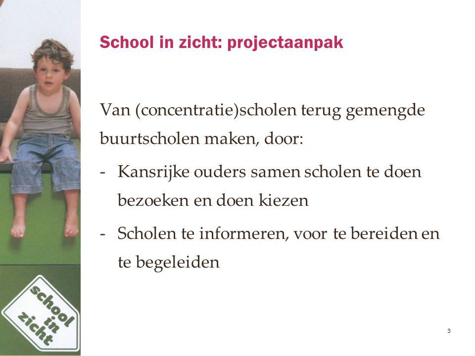 School in zicht: projectaanpak Van (concentratie)scholen terug gemengde buurtscholen maken, door: -Kansrijke ouders samen scholen te doen bezoeken en