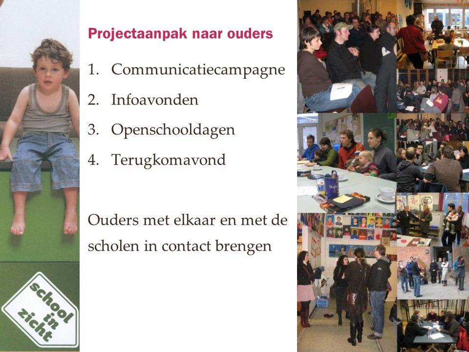 4 Projectaanpak naar ouders 1.Communicatiecampagne 2.Infoavonden 3.Openschooldagen 4.Terugkomavond Ouders met elkaar en met de scholen in contact bren