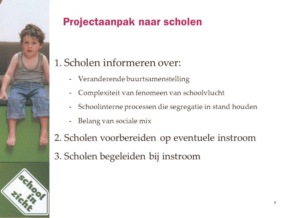 5 Projectaanpak naar scholen 1. Scholen informeren over: -Veranderende buurtsamenstelling -Complexiteit van fenomeen van schoolvlucht -Schoolinterne p