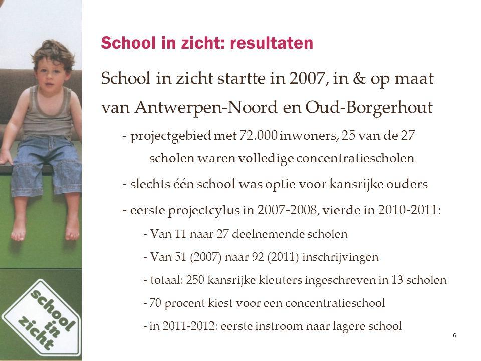 School in zicht: resultaten School in zicht startte in 2007, in & op maat van Antwerpen-Noord en Oud-Borgerhout - projectgebied met 72.000 inwoners, 2