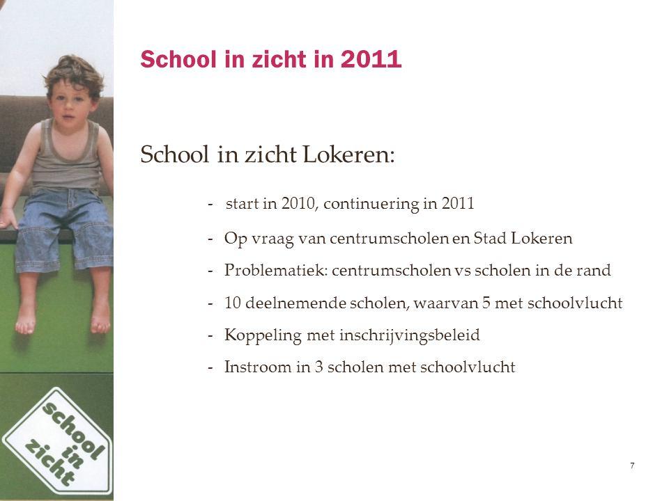 School in zicht in 2011 School in zicht Lokeren: - start in 2010, continuering in 2011 -Op vraag van centrumscholen en Stad Lokeren -Problematiek: cen