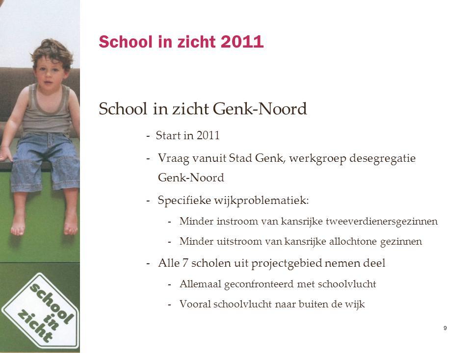 School in zicht 2011 School in zicht Genk-Noord - Start in 2011 -Vraag vanuit Stad Genk, werkgroep desegregatie Genk-Noord -Specifieke wijkproblematie